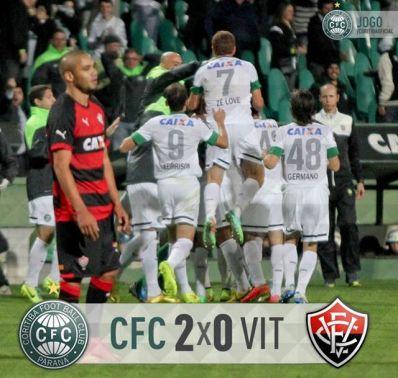 Coritiba bate o Vitória e deixa a lanterna do Brasileiro