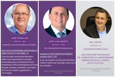 Gualberto e Zé Ronaldo são 'pegos' em aplicativo Detector de Corrupção